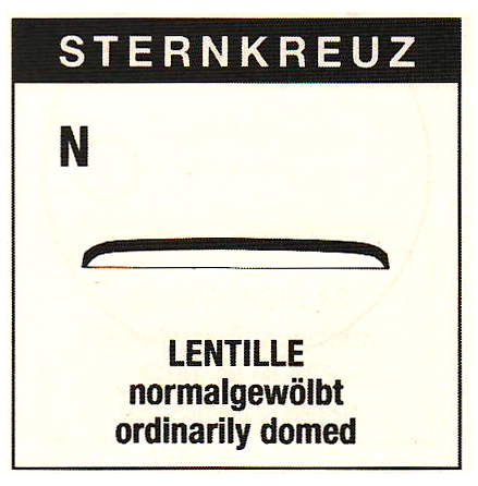 GLAS LENTILLE N - NML