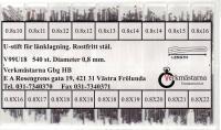 SORT. U-STIFT 0,8 10-22 MM 30ST/FACK TOTALT 540 STYCK